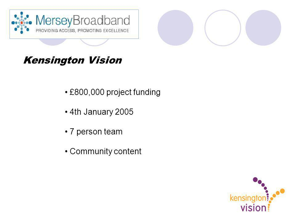 Kensington Vision 59 individual sites 997 viewers per month 160 Broadband connections 208 videos on KV Video Blog - editor