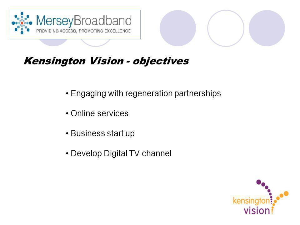 Kensington Vision £80,000 digital kit resource Intuitive Content Management System Use of existing technologies BT as technology partner