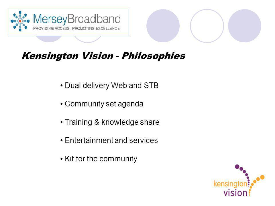 Kensington Vision - Philosophies Dual delivery Web and STB Community set agenda Training & knowledge share Entertainment and services Kit for the community