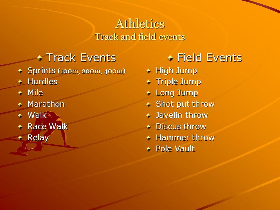 Athletics Track and field events Track Events Sprints (100m, 200m, 400m) HurdlesMileMarathonWalk Race Walk Relay Field Events High Jump Triple Jump Lo