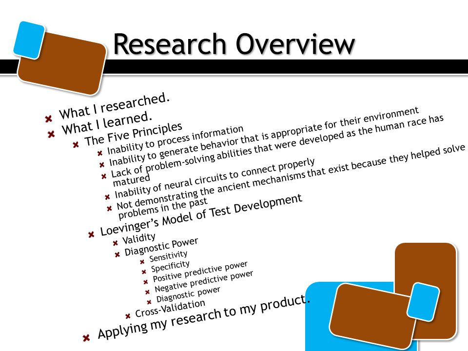 Research Overview What I researched. What I learned.