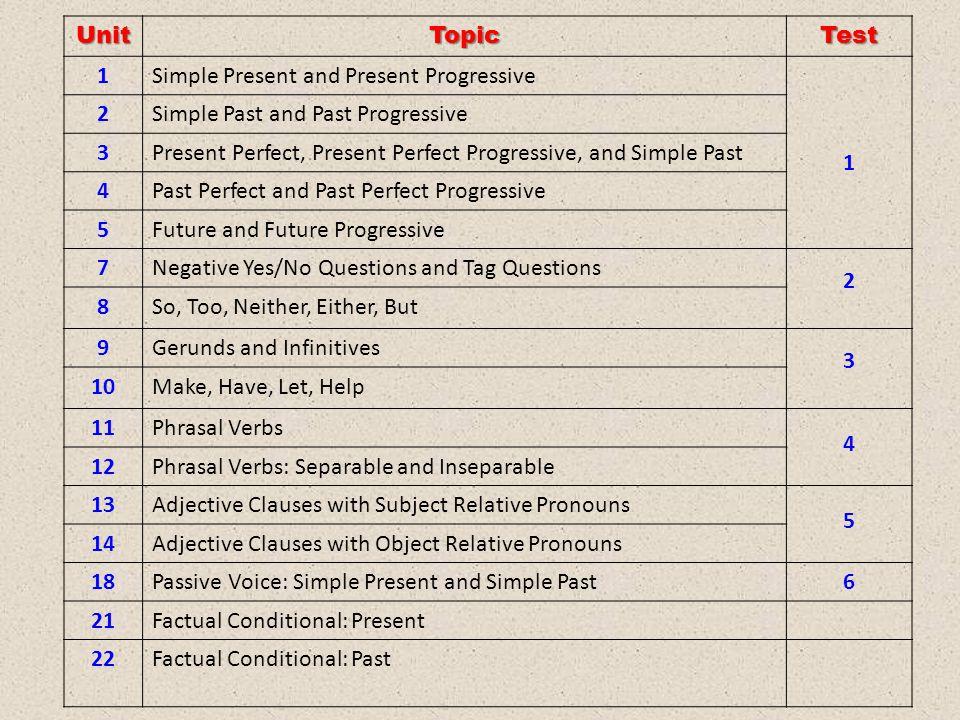 UnitTopicTest 1Simple Present and Present Progressive 1 2Simple Past and Past Progressive 3Present Perfect, Present Perfect Progressive, and Simple Pa