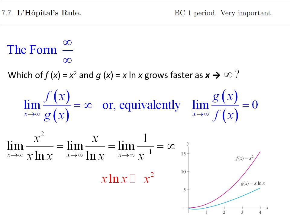 Which of f (x) = x 2 and g (x) = x ln x grows faster as x →