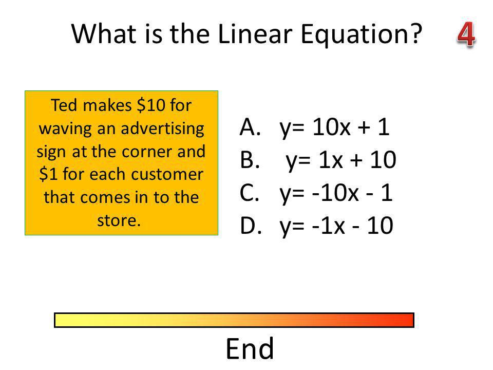 End What is the Linear Equation.