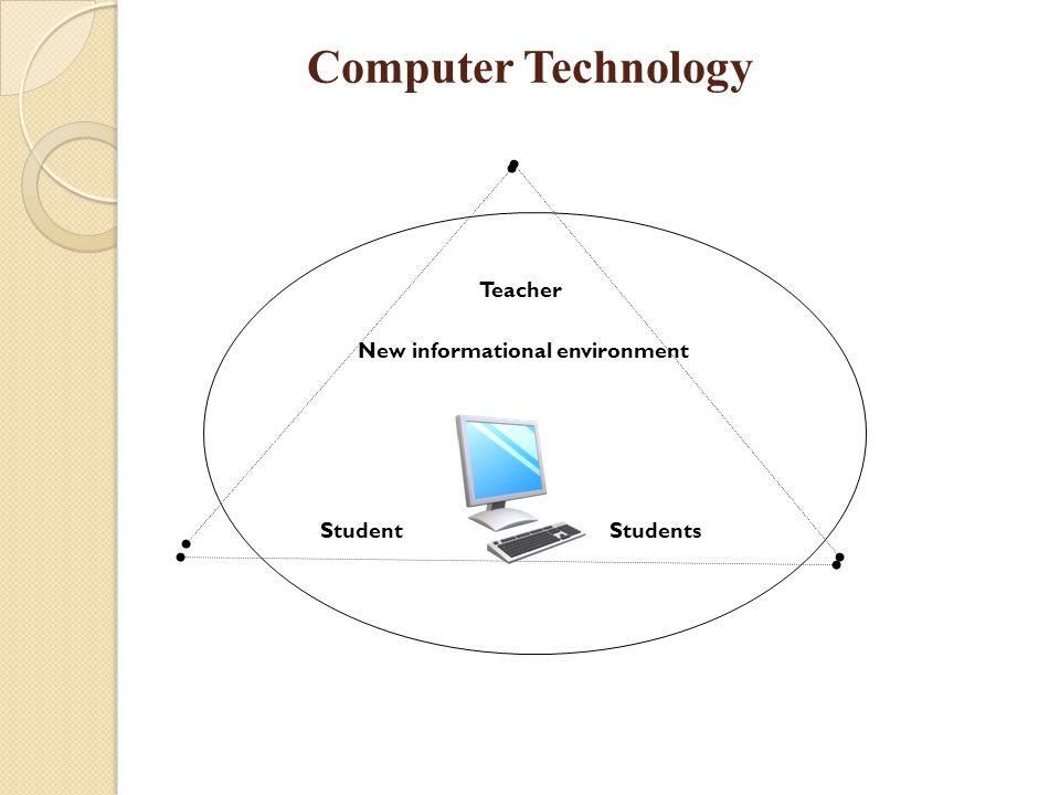 Computer Technology Teacher Н New informational environment Нова информационна среда Ученик Ученици Student Students Ученици