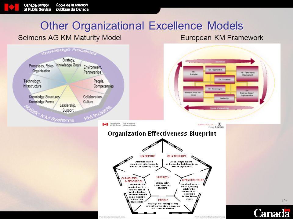 101 Other Organizational Excellence Models European KM FrameworkSeimens AG KM Maturity Model