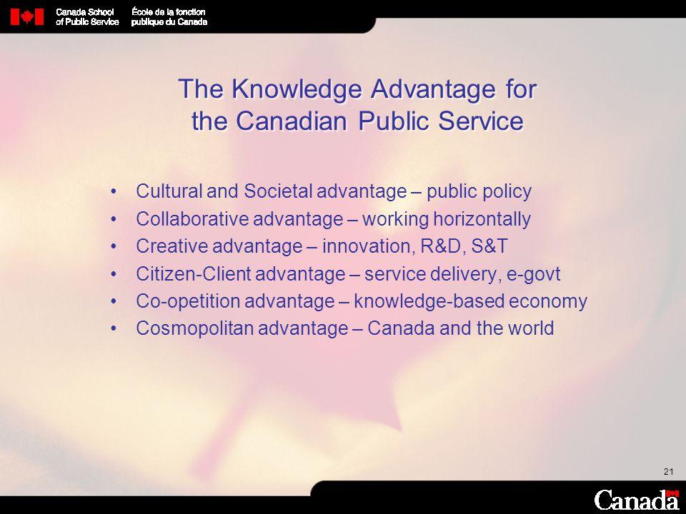 21 The Knowledge Advantage for the Canadian Public Service Cultural and Societal advantage – public policy Collaborative advantage – working horizonta