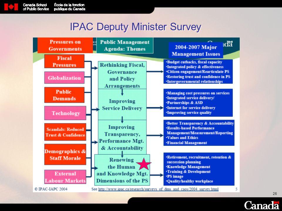 26 IPAC Deputy Minister Survey