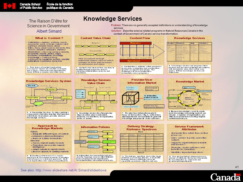 41 Knowledge Services The Raison D'être for Science in Government Albert Simard Problem: There are no generally-accepted definitions or understanding