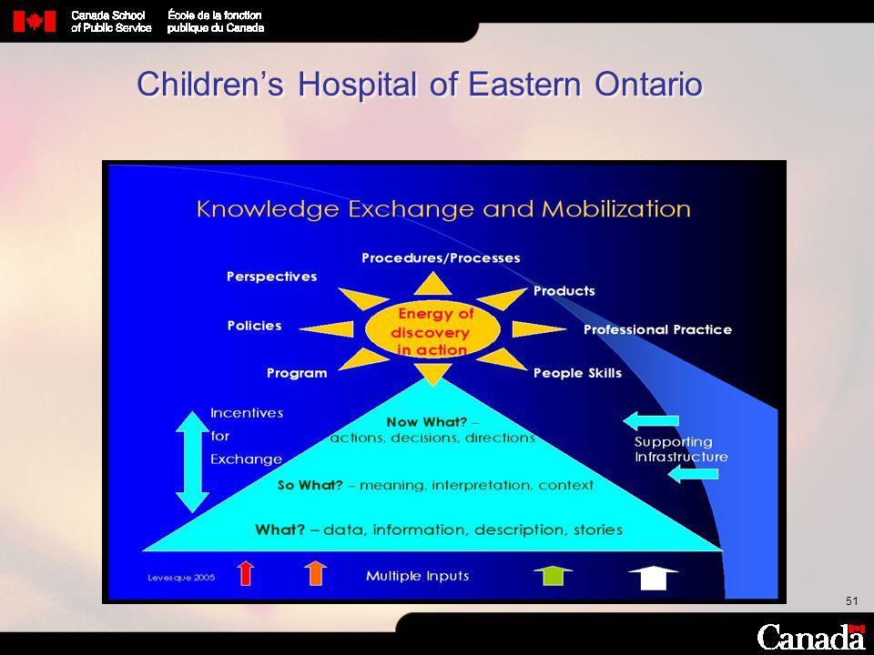 51 Children's Hospital of Eastern Ontario