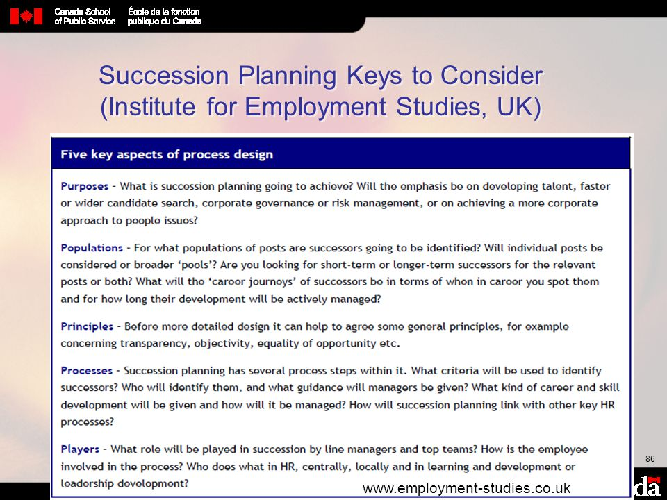 86 Succession Planning Keys to Consider (Institute for Employment Studies, UK) www.employment-studies.co.uk