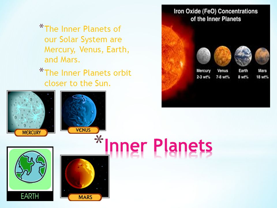 * The Inner Planets of our Solar System are Mercury, Venus, Earth, and Mars. * The Inner Planets orbit closer to the Sun.