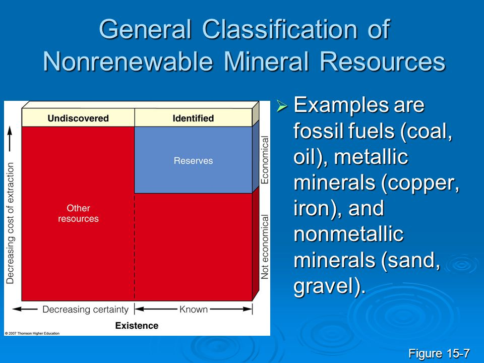 General Classification of Nonrenewable Mineral Resources  Examples are fossil fuels (coal, oil), metallic minerals (copper, iron), and nonmetallic mi