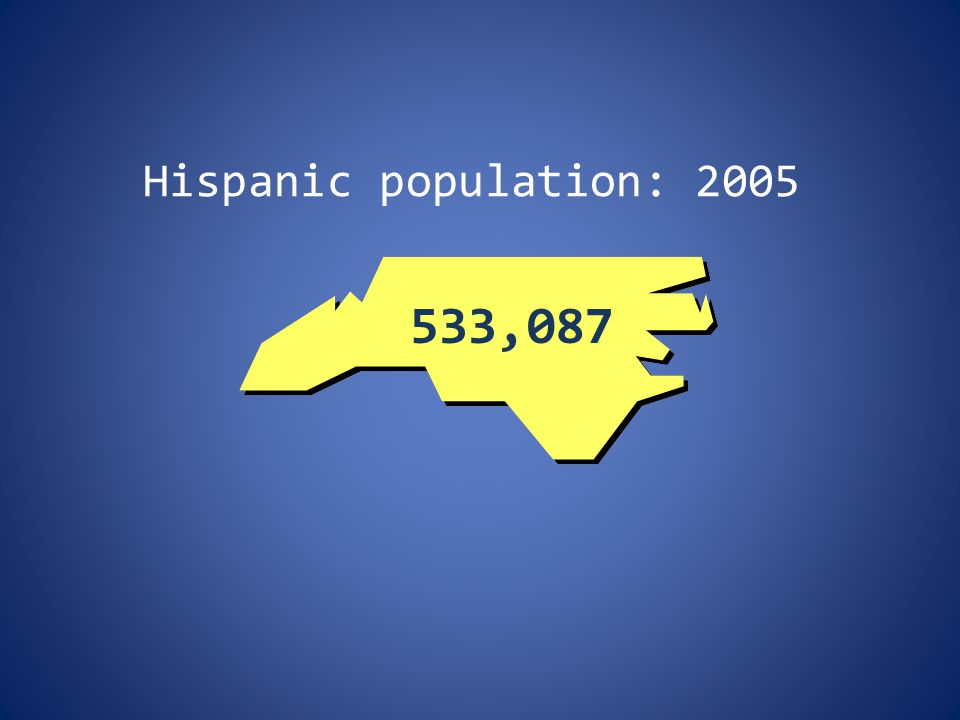 Hispanic population: 2005 533,087