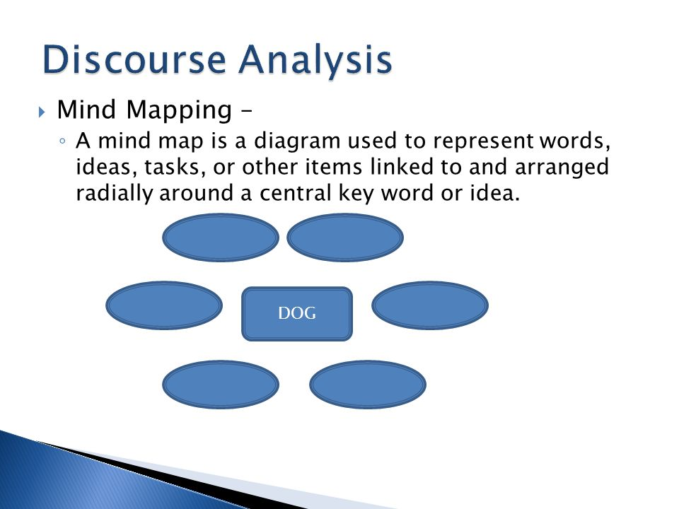  Mind Mapping – ◦ A mind map is a diagram used to represent words, ideas, tasks, or other items linked to and arranged radially around a central key word or idea.