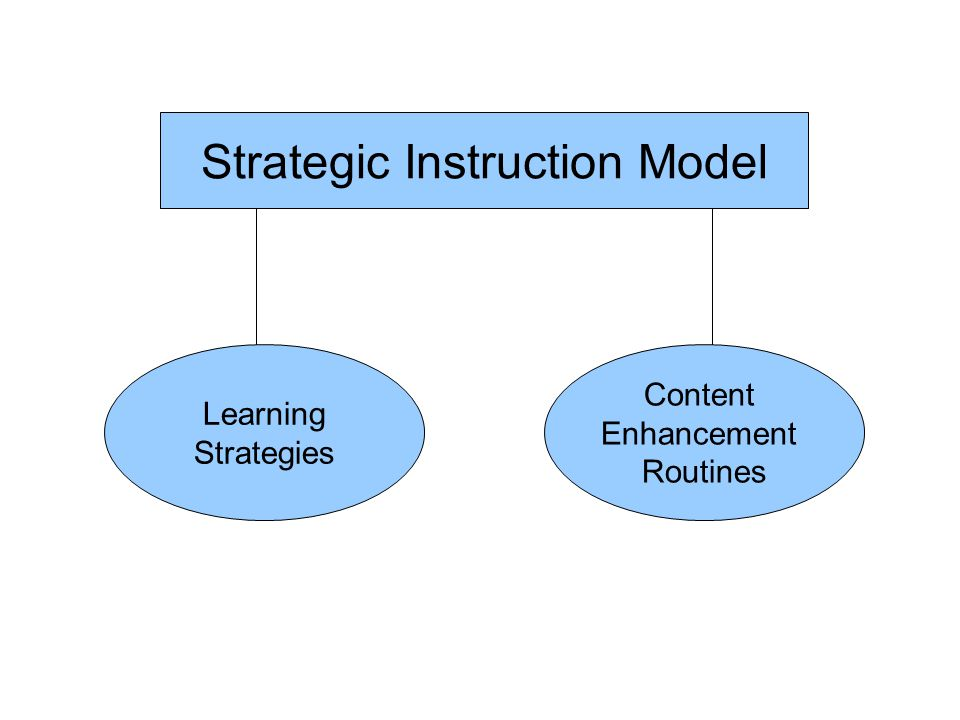 Strategic Instruction Model Learning Strategies Content Enhancement Routines