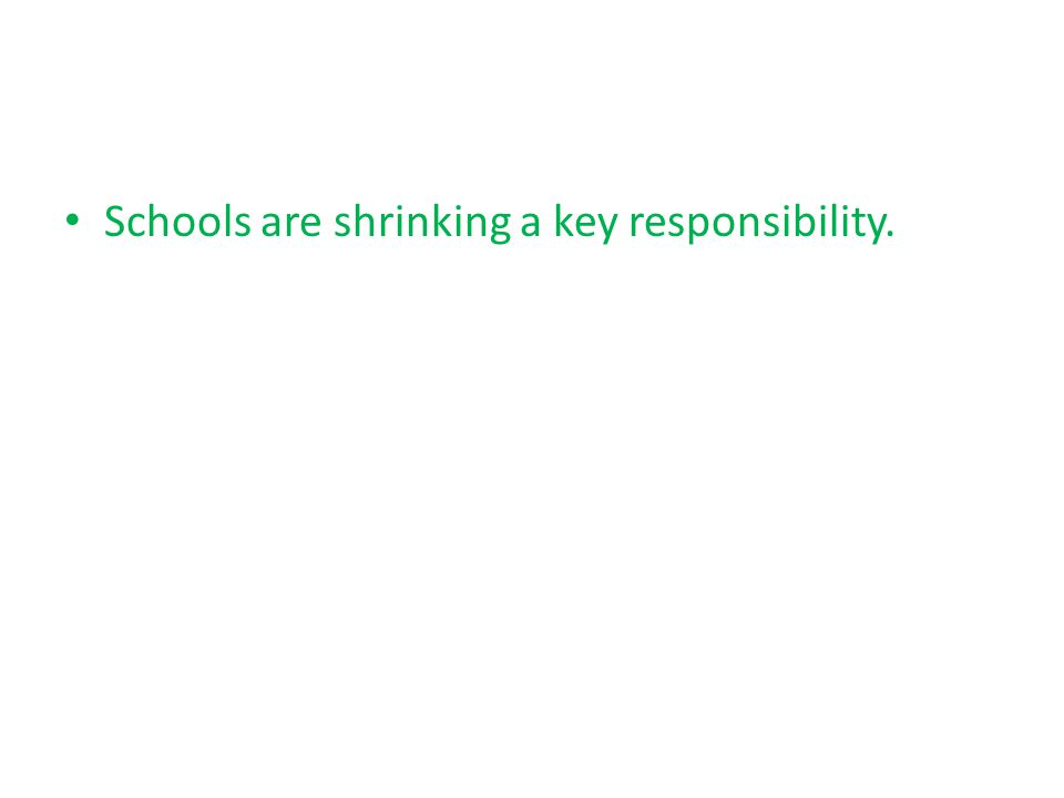 Schools are shrinking a key responsibility.