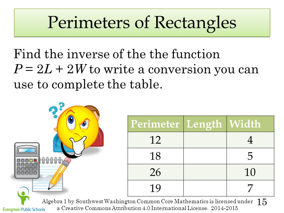 15 Perimeters of Rectangles Find the inverse of the the function P = 2 L + 2 W to write a conversion you can use to complete the table.