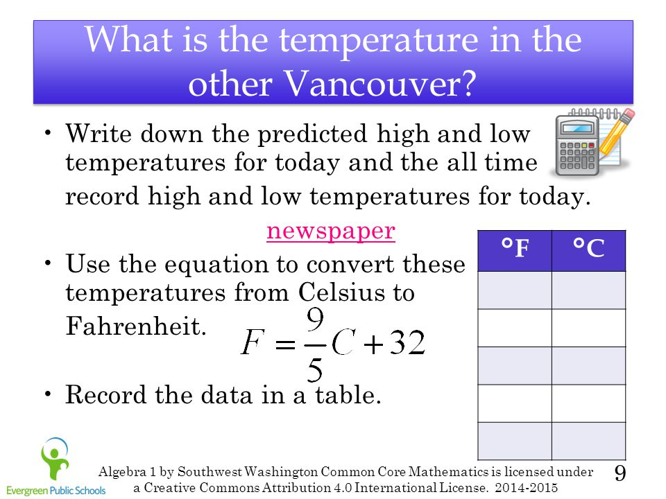 9 What is the temperature in the other Vancouver.