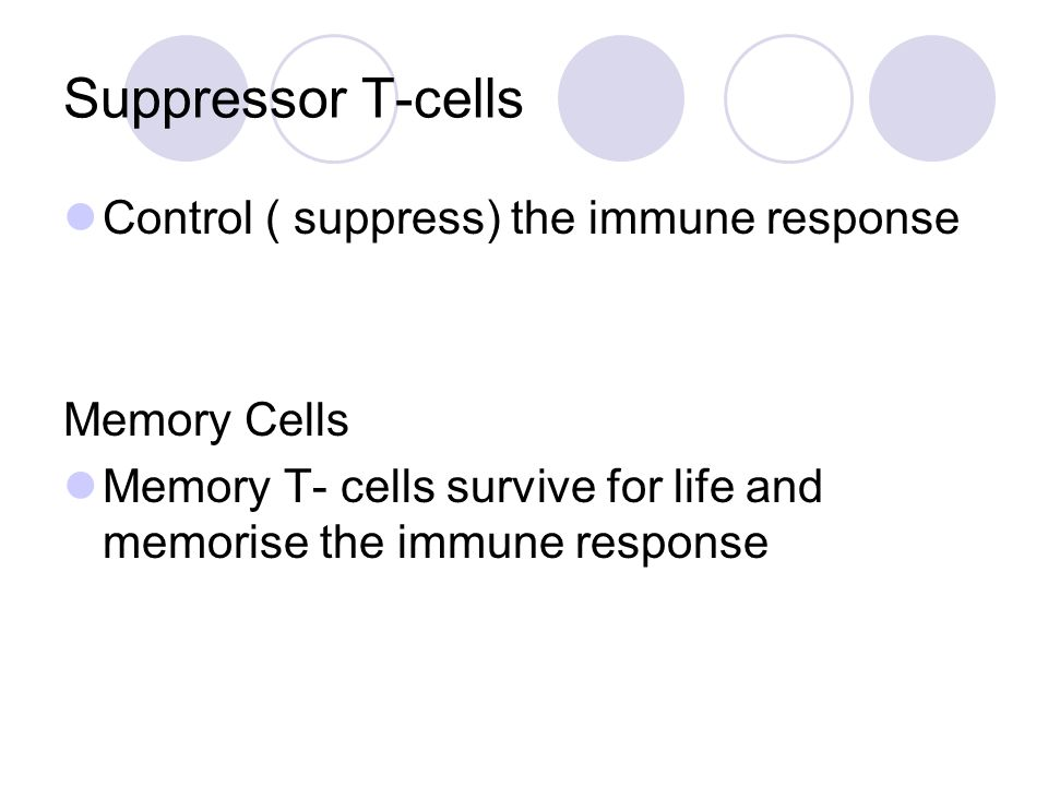 Suppressor T-cells Control ( suppress) the immune response Memory Cells Memory T- cells survive for life and memorise the immune response
