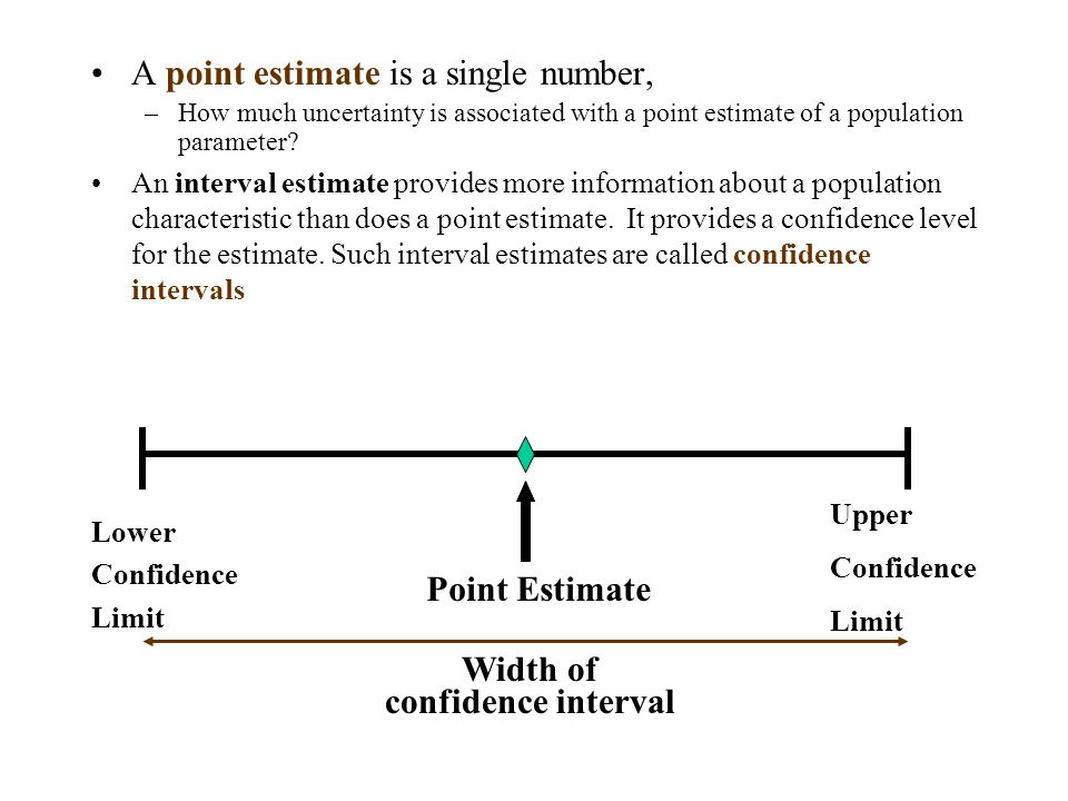 An interval gives a range of values: –Takes into consideration variation in sample statistics from sample to sample –Based on observations from 1 sample (explain) –Gives information about closeness to unknown population parameters –Stated in terms of level of confidence.