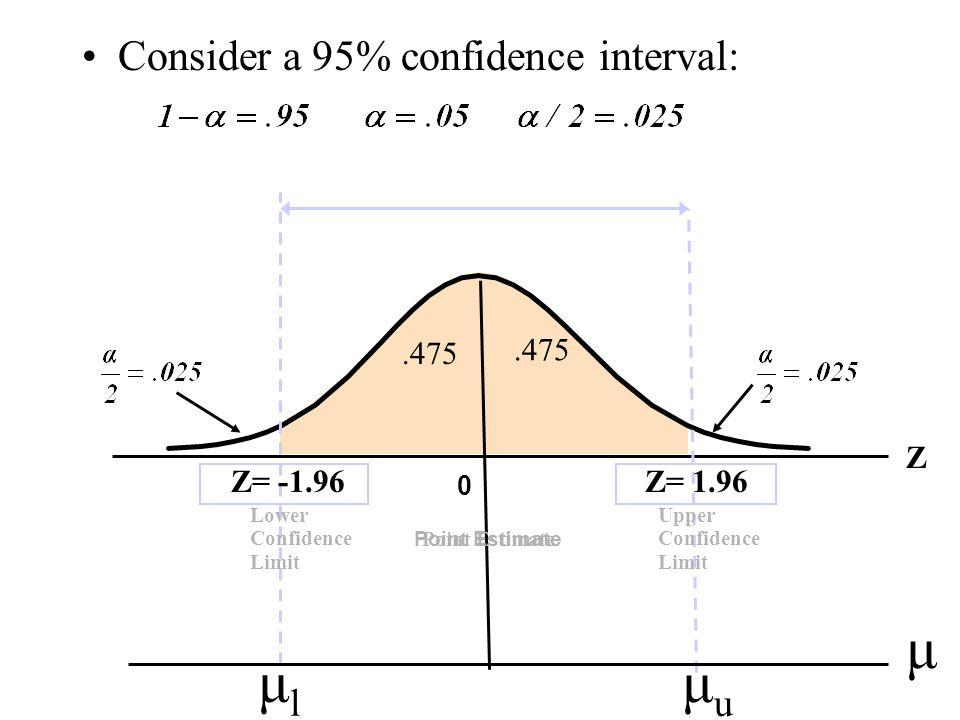 Consider a 95% confidence interval: Z= -1.96Z= 1.96 Point Estimate Lower Confidence Limit Upper Confidence Limit Point Estimate 0.475 Z μ μlμl μuμu