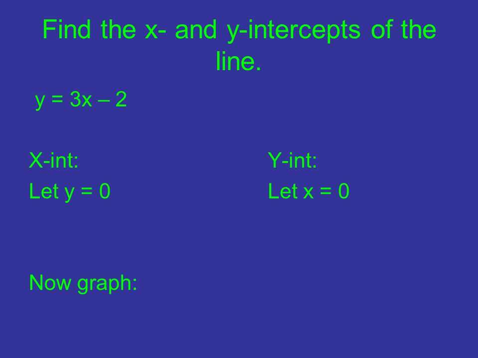 Find the x- and y-intercepts of the line. y = 3x – 2 X-int:Y-int: Let y = 0Let x = 0 Now graph: