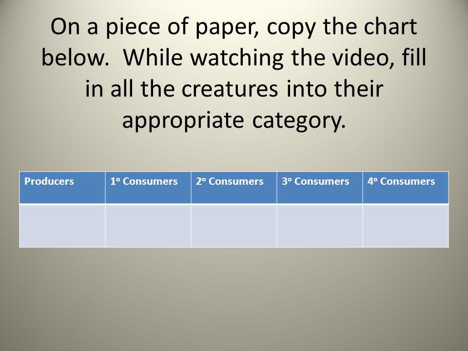 On a piece of paper, copy the chart below. While watching the video, fill in all the creatures into their appropriate category. Producers1 o Consumers
