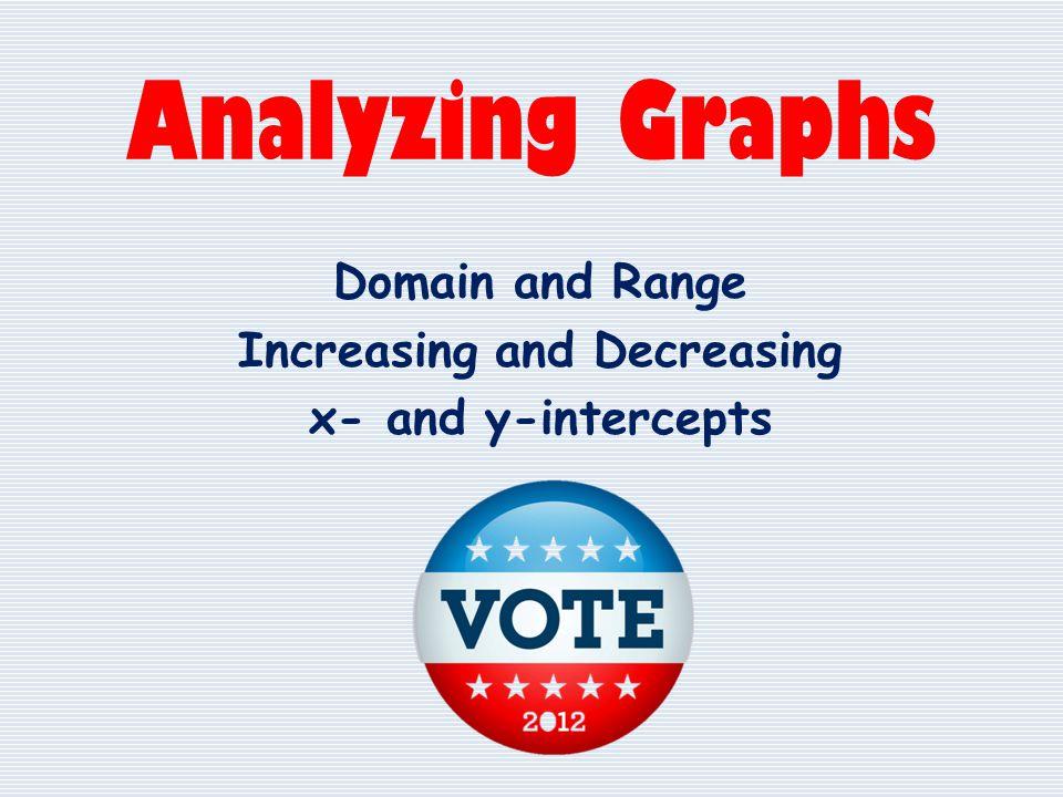 Finding Domain and Range Domain: __________ Range: ___________ Domain: __________ Range: ___________
