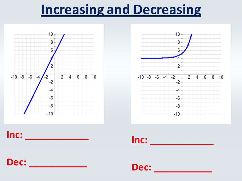 Analyze the Graph Domain: ______________ Range: _______________ Increasing: ____________ Decreasing: ___________ X-intercept: ___________ Y-intercept: ___________