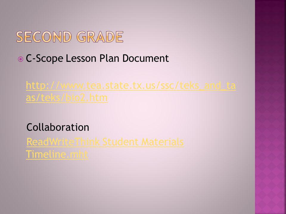  C-Scope Lesson Plan 5th indians.pdf Collaboration 5thBig6