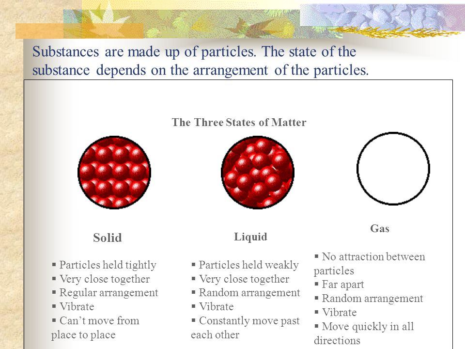 Substances are made up of particles.