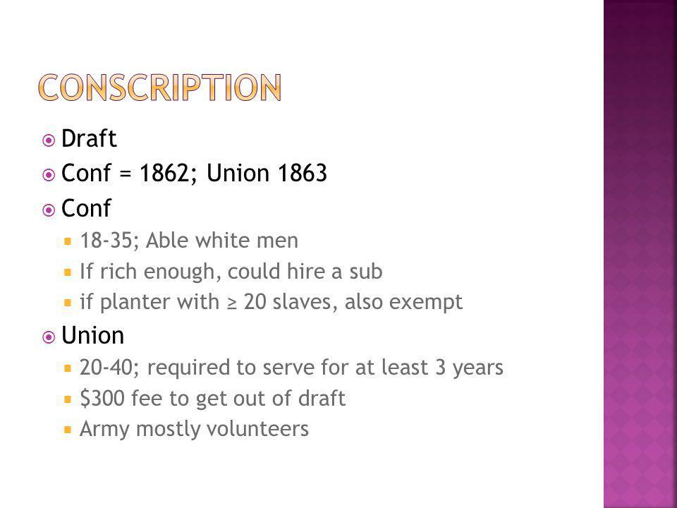  Draft  Conf = 1862; Union 1863  Conf  18-35; Able white men  If rich enough, could hire a sub  if planter with ≥ 20 slaves, also exempt  Union  20-40; required to serve for at least 3 years  $300 fee to get out of draft  Army mostly volunteers