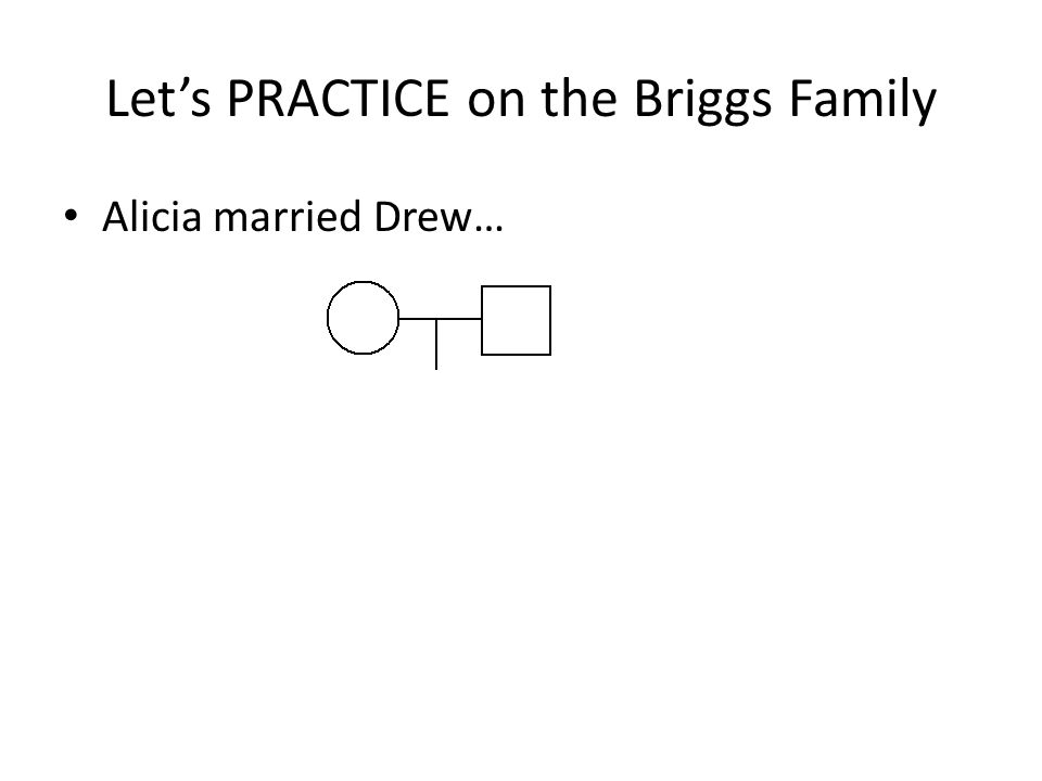 Let's PRACTICE on the Briggs Family Alicia married Drew…