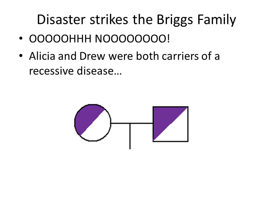 Disaster strikes the Briggs Family OOOOOHHH NOOOOOOOO! Alicia and Drew were both carriers of a recessive disease…