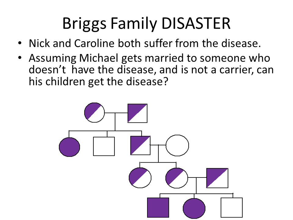 Briggs Family DISASTER Nick and Caroline both suffer from the disease. Assuming Michael gets married to someone who doesn't have the disease, and is n