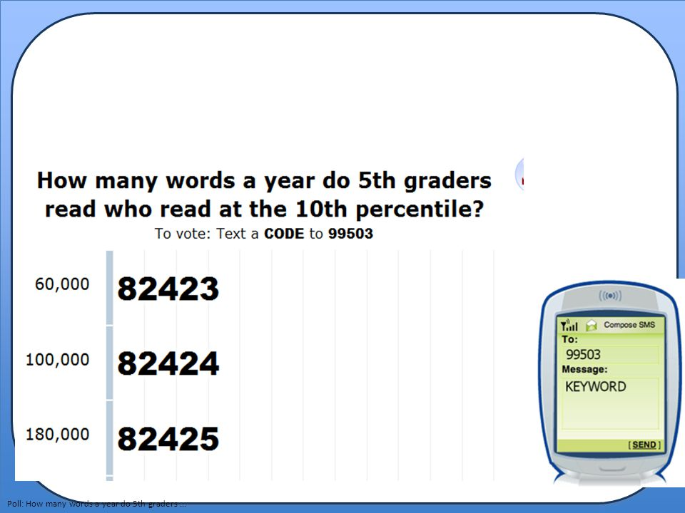 Don't forget: You can copy- paste this slide into other presentations, and move or resize the poll. Poll: How many words a year do 5th graders...