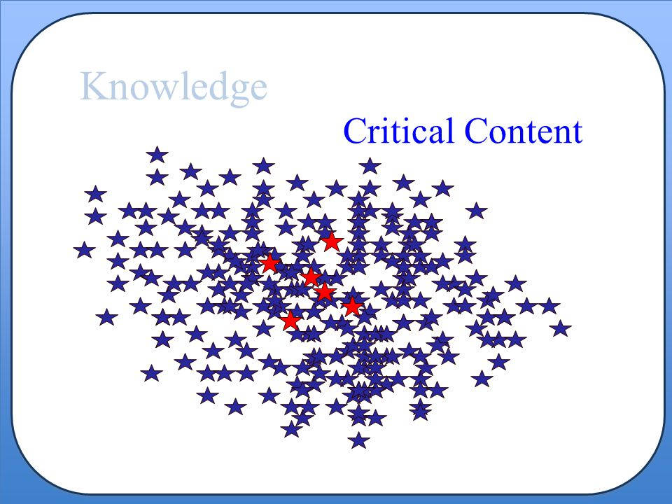 Content Enhancement An approach to teaching content to academically diverse students.