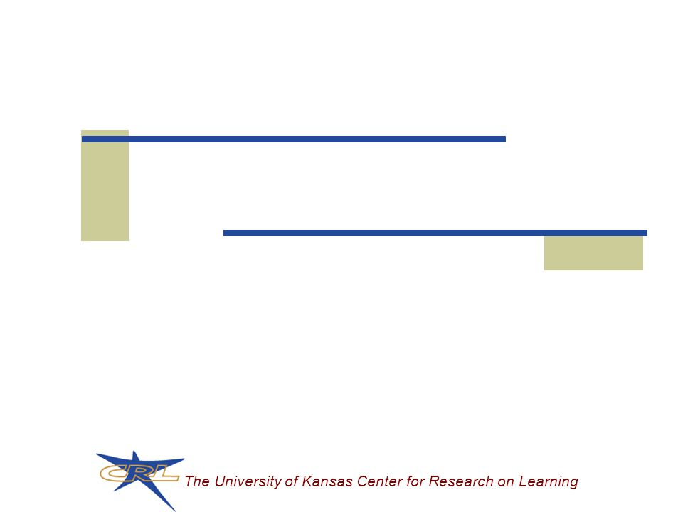 The University of Kansas Center for Research on Learning PLANNING SMARTER Planning With a focus on INTEGRATION of CONTENT ENHANCEMENTS Compatible with