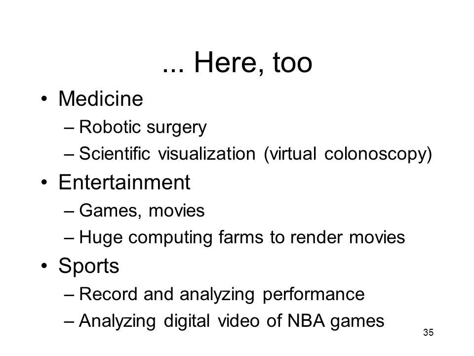 ... Here, too Medicine –Robotic surgery –Scientific visualization (virtual colonoscopy) Entertainment –Games, movies –Huge computing farms to render m