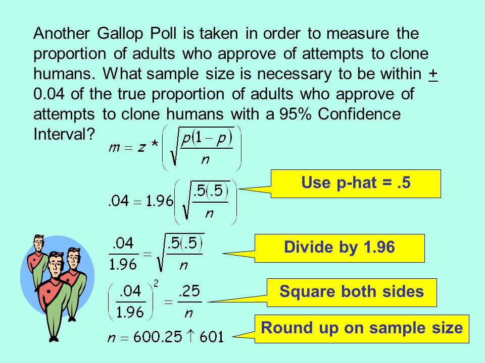 Another Gallop Poll is taken in order to measure the proportion of adults who approve of attempts to clone humans. What sample size is necessary to be