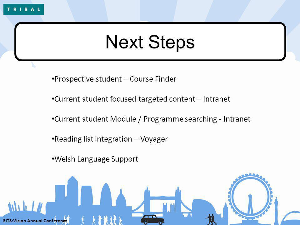 SITS:Vision Annual Conference Next Steps Prospective student – Course Finder Current student focused targeted content – Intranet Current student Modul
