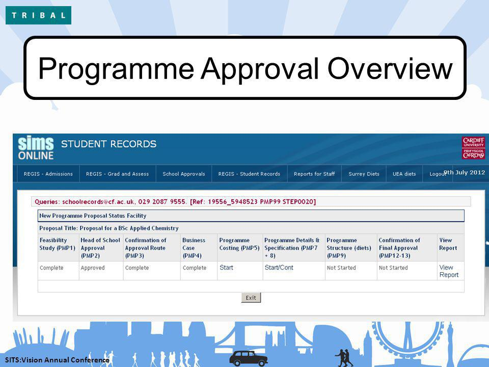 SITS:Vision Annual Conference Programme Approval Overview