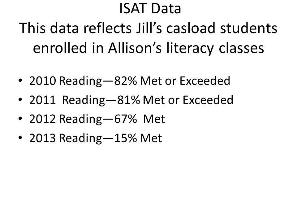 ISAT Data This data reflects Jill's casload students enrolled in Allison's literacy classes 2010 Reading—82% Met or Exceeded 2011 Reading—81% Met or Exceeded 2012 Reading—67% Met 2013 Reading—15% Met