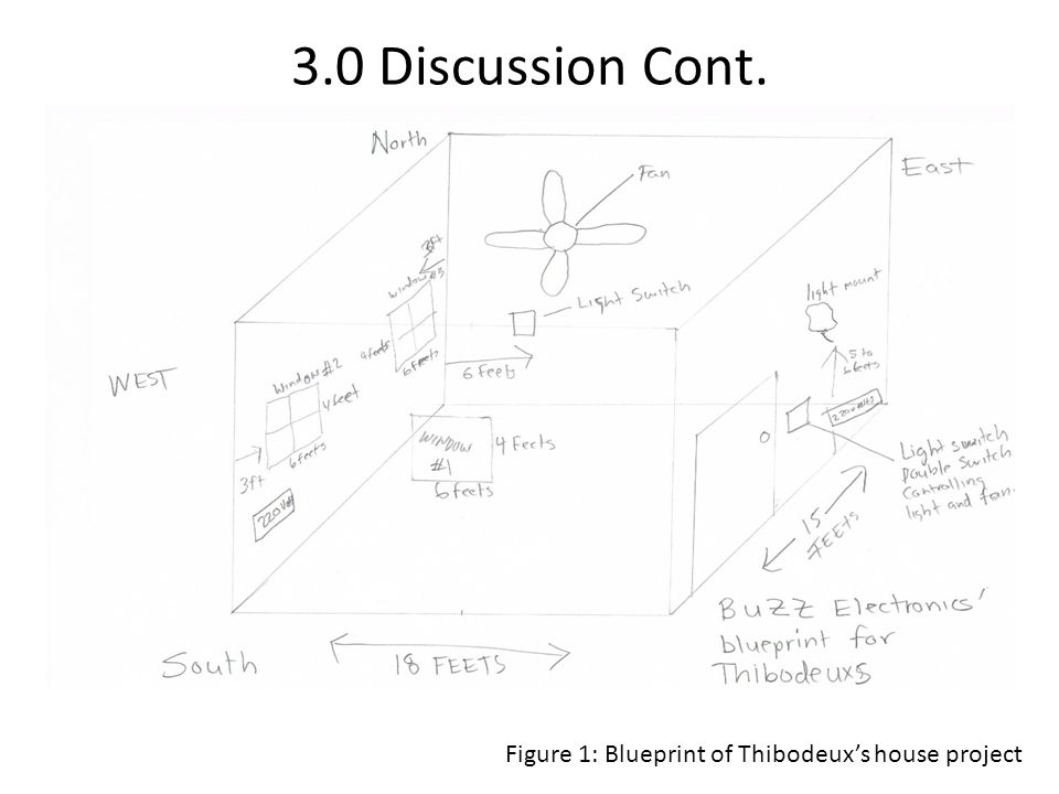 3.0 Discussion Cont. Figure 1: Blueprint of Thibodeux's house project