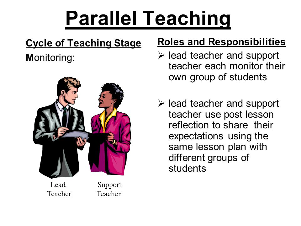 Parallel Teaching Cycle of Teaching Stage Monitoring: Roles and Responsibilities  lead teacher and support teacher each monitor their own group of students  lead teacher and support teacher use post lesson reflection to share their expectations using the same lesson plan with different groups of students Lead Teacher Support Teacher