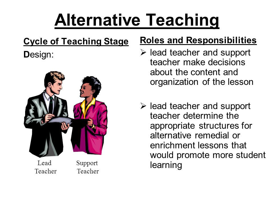 Alternative Teaching Cycle of Teaching Stage Design: Roles and Responsibilities  lead teacher and support teacher make decisions about the content and organization of the lesson  lead teacher and support teacher determine the appropriate structures for alternative remedial or enrichment lessons that would promote more student learning Lead Teacher Support Teacher