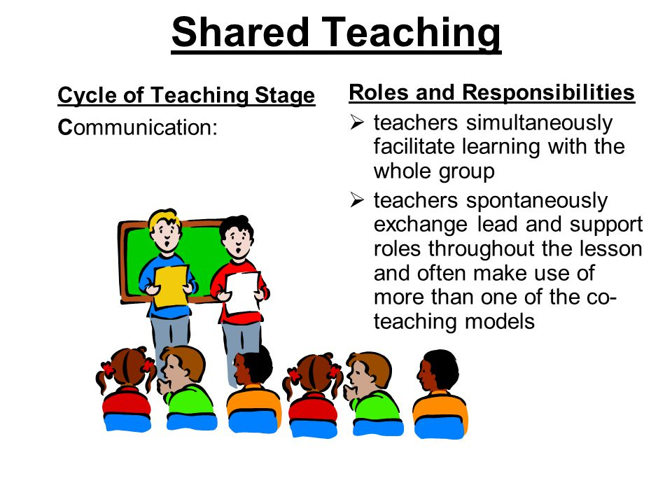Shared Teaching Cycle of Teaching Stage Communication: Roles and Responsibilities  teachers simultaneously facilitate learning with the whole group  teachers spontaneously exchange lead and support roles throughout the lesson and often make use of more than one of the co- teaching models