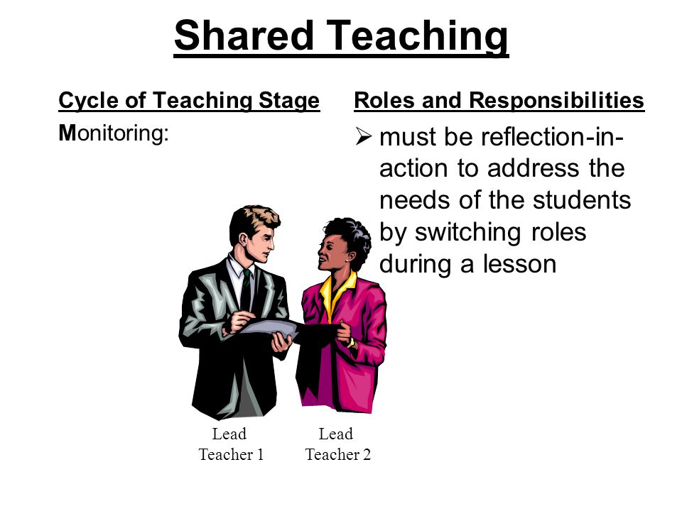 Shared Teaching Cycle of Teaching Stage Monitoring: Roles and Responsibilities  must be reflection-in- action to address the needs of the students by switching roles during a lesson Lead Teacher 1 Lead Teacher 2