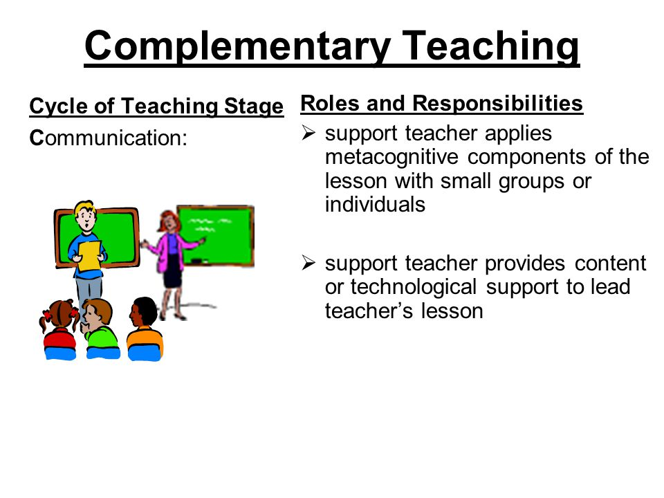 Complementary Teaching Cycle of Teaching Stage Communication: Roles and Responsibilities  support teacher applies metacognitive components of the lesson with small groups or individuals  support teacher provides content or technological support to lead teacher's lesson